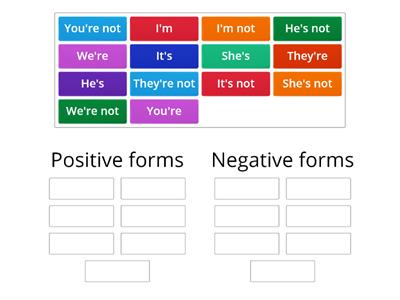 The verb 'to be' positive and negative forms