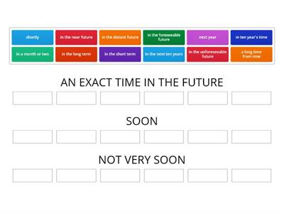 Speak Out Intermediate [Unit 3] Time phrases for the future predictions and plans