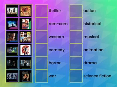 Kinds of films