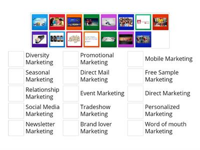 Types of Marketing Strategies