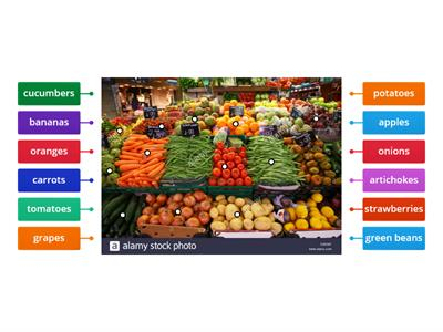The market- fruit and vegetables