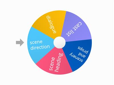 Features of a playscript spinner