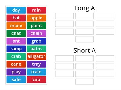 Vowel Sounds Short and Long A