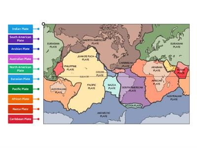 World map tectonic Plates