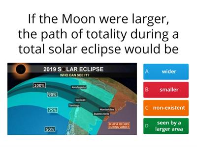 Solar and Lunar Eclipses on Earth