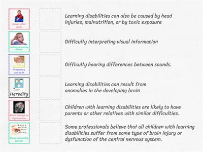 OP 1.5: LO 2.1 & 2.2 Develop an awareness of the main causes of learning disability