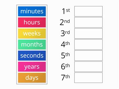 compare and sequence time intervals
