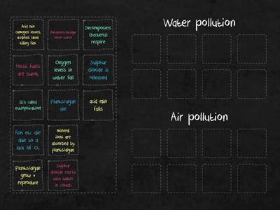 Water pollution vs Air pollution