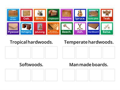 Categorising hardwoods softwoods and man made boards