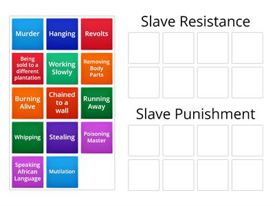 Slave Resistance and Punishment