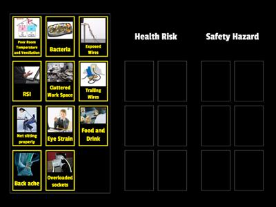 Health and Safety Using ICT