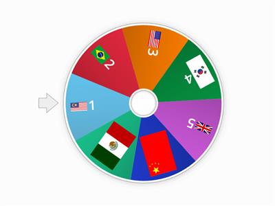 The Wheel of Flag