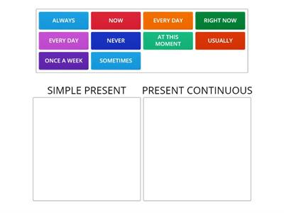 Copy of simple present vs present continuous helpng words