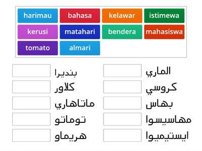 Perkataan Jawi Tiga Suku Kata Sumber Pengajaran