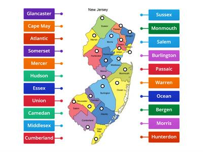 New Jersey USA Diagram