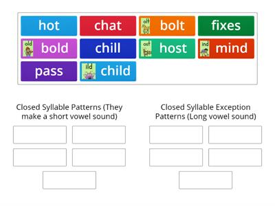 Closed Syllable Exception versus Closed Syllable Sort