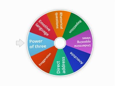 persuasive devices Random wheel1