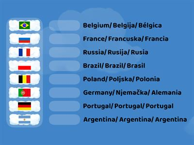 WORLD CUP 2018., Group 1
