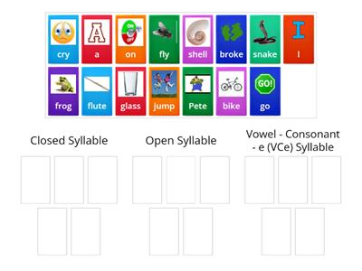 Closed, Open, VCe Syllable Sort
