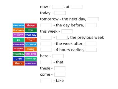 Reported Speech - Changes in time and place expressions