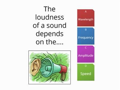 Sound Quiz Amplitude and Loud