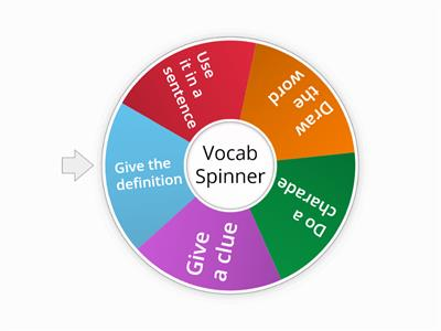 The Vocab Spinner Game
