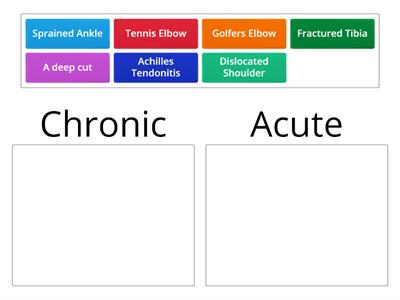 Chronic or Acute