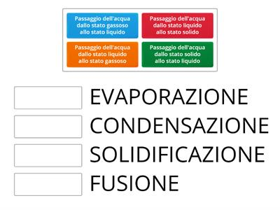 VERIFICA DI SCIENZE 2