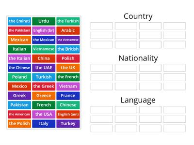 Countries, nationalities, languages