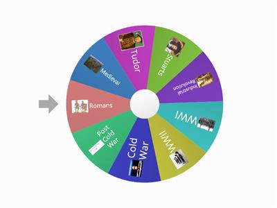 random wheel for quiz