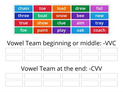4.14 End of Level - Sorting Vowel Teams - one syllable words - Game 1 (Public)