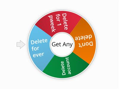 spin the wheel if i should delete account mine