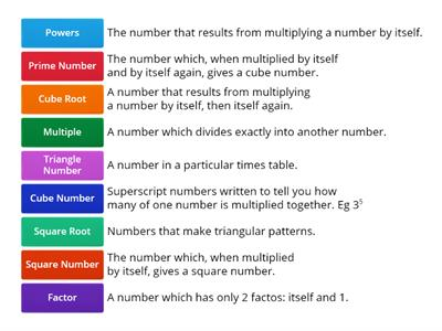 Number Definitions