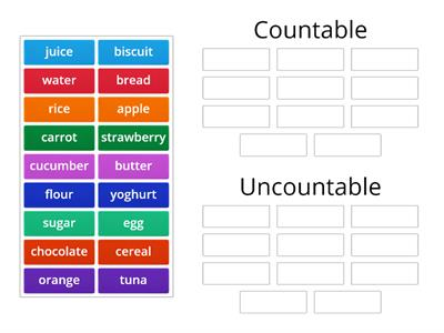 Countable/Uncountable