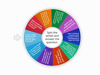 Conversation Wheel Advanced Students