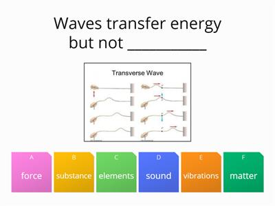 P2 Topic 6 Waves