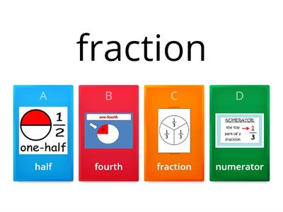 Copy of Spotlight Grade 3.3 Fractions Vocabulary