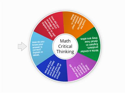 TTM Math Critical Thinking Wheel