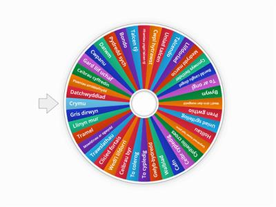 Carpentry - Welsh Keyword Spin The Wheel
