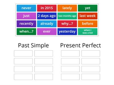 past simple/present perfect