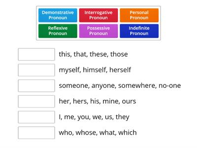 Pronouns Matching