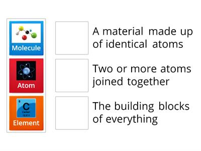 Atoms, Elements and Molecules
