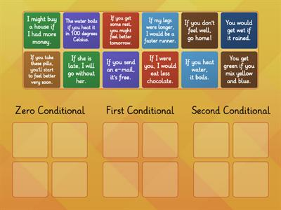 Conditionals match