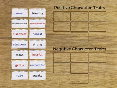 Postive and Negative Character Traits