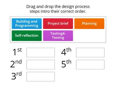 design process steps