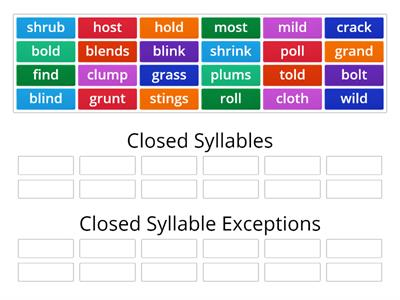 Closed Syllables/ Closed Syllable Exceptions
