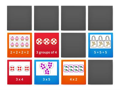 Multiplication - equal groups