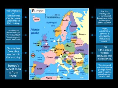 Interesting facts about Europian countries 2