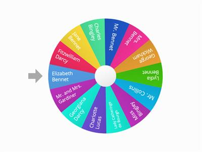 Characters of Pride and Prejudice Random Wheel