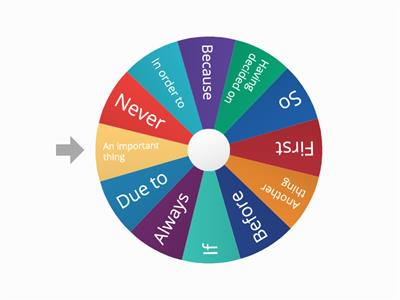 opener wheel on wordwall